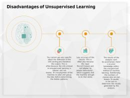 Disadvantages Of Unsupervised Learning Info Utilized Ppt Powerpoint Presentation Styles Ideas