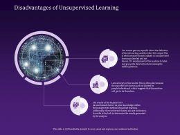 Disadvantages Of Unsupervised Learning Patterns Ppt Powerpoint Presentation Master Slide