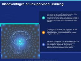 Disadvantages Of Unsupervised Learning Ppt Powerpoint Presentation Templates