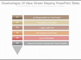 Disadvantages Of Value Stream Mapping Powerpoint Slides
