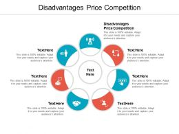Disadvantages Price Competition Ppt Powerpoint Presentation Model Deck Cpb