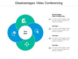 Disadvantages Video Conferencing Ppt Powerpoint Presentation Ideas Example File Cpb