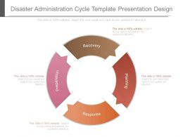 Disaster Administration Cycle Template Presentation Design