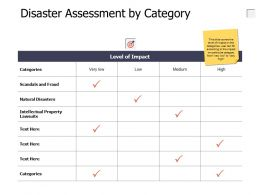 Disaster Assessment By Category Level Of Impact Ppt Powerpoint Presentation Icon Samples