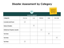Disaster Assessment By Category Natural Disasters Ppt Powerpoint Slides