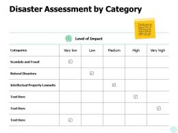Disaster Assessment By Category Ppt Powerpoint Presentation File Graphics Example