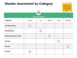 Disaster Assessment By Category Ppt Powerpoint Presentation Styles File Formats