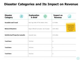 Disaster Categories And Its Impact On Revenue Ppt Powerpoint Presentation File Graphics Template