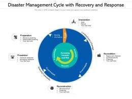 Disaster Management Cycle With Recovery And Response