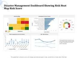 Disaster Management Dashboard Showing Risk Heat Map Risk Score Control Ppt Powerpoint Presentation File