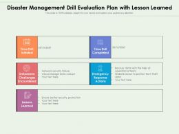 Disaster Management Drill Evaluation Plan With Lesson Learned