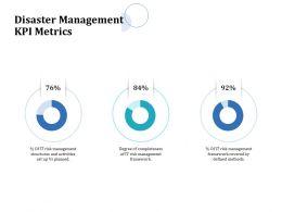 Disaster Management KPI Metrics Framework Ppt Powerpoint Presentation Portfolio Show