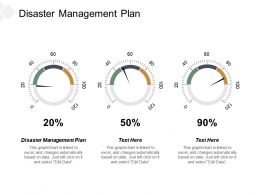 Disaster Management Plan Ppt Powerpoint Presentation Inspiration Backgrounds Cpb