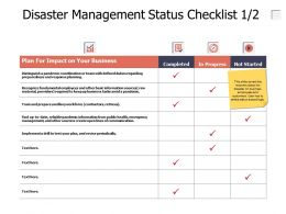 Disaster Management Status Checklist A640 Ppt Powerpoint Presentation Outline Guidelines