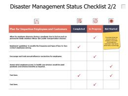 Disaster Management Status Checklist A641 Ppt Powerpoint Presentation Infographic Template Show