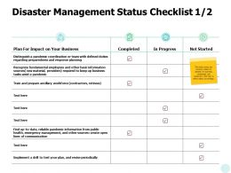 Disaster Management Status Checklist Business Ppt Powerpoint Presentation Summary Images
