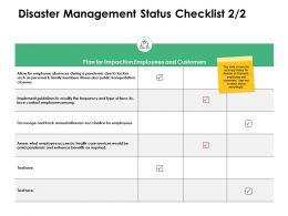 Disaster Management Status Checklist Frequency Ppt Powerpoint Presentation
