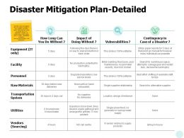 Disaster Mitigation Plan Detailed Equipment Ppt Powerpoint Presentation Show Information