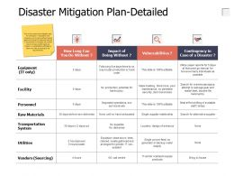 Disaster Mitigation Plan Detailed Personnel Ppt Powerpoint Presentation Infographics Ideas