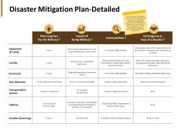 Disaster Mitigation Plan Detailed Raw Materials Ppt Powerpoint Presentation Pictures Guide