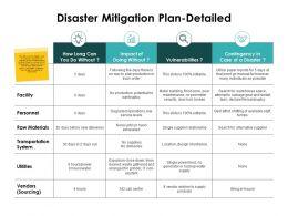 Disaster Mitigation Plan Detailed Raw Materials Ppt Powerpoint Slides