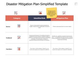 Disaster Mitigation Plan Simplified Template Mitigation Plan A642 Ppt Powerpoint Presentation Layouts
