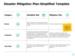 Disaster Mitigation Plan Simplified Template Ppt Powerpoint Presentation Gallery Microsoft
