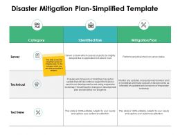 Disaster Mitigation Plan Simplified Template Ppt Powerpoint Styles