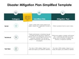 Disaster Mitigation Plan Simplified Template Technical Ppt Powerpoint Slides