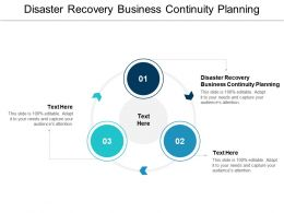 Disaster Recovery Business Continuity Planning Ppt Powerpoint Presentation Outline Cpb