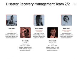 Disaster Recovery Management Team A643 Ppt Powerpoint Presentation Inspiration Show