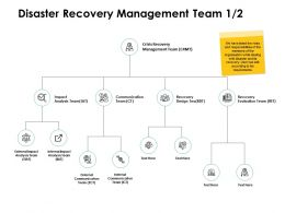Disaster Recovery Management Team Analysis Ppt Powerpoint Ideas