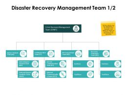 Disaster Recovery Management Team Analysis Team Ppt Powerpoint Slides