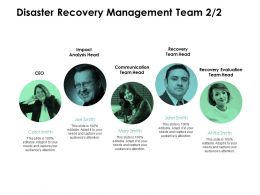 Disaster Recovery Management Team Communication Ppt Powerpoint Ideas