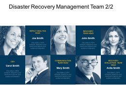 Disaster Recovery Management Team Communication Ppt Powerpoint Slides