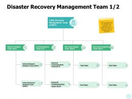 Disaster Recovery Management Team Impact Analysis Ppt Powerpoint Presentation Infographics Visual Aids