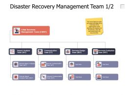 Disaster Recovery Management Team Recovery Design Team Ppt Powerpoint Presentation Visual Aids