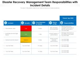 Disaster Recovery Management Team Responsibilities With Incident Details