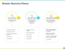 Disaster Recovery Phases Procedures Ppt Powerpoint Presentation File Example