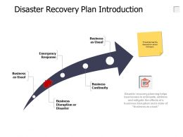 Disaster Recovery Plan Introduction A644 Ppt Powerpoint Presentation Ideas Background