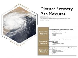 Disaster Recovery Plan Measures