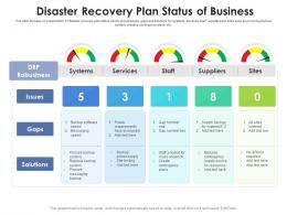 Disaster Recovery Plan Status Of Business