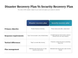 Disaster Recovery Plan Vs Security Recovery Plan