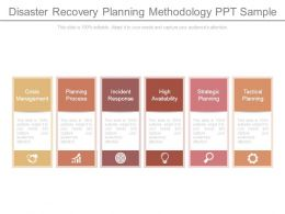 Disaster Recovery Planning Methodology Ppt Sample