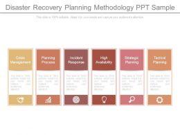 disaster_recovery_planning_methodology_ppt_sample_Slide01