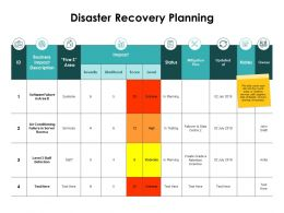 Disaster Recovery Planning Mitigation Plan Ppt Powerpoint Presentation Portfolio