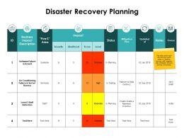Disaster Recovery Planning Mitigation Plan Ppt Powerpoint Presentation Portfolio