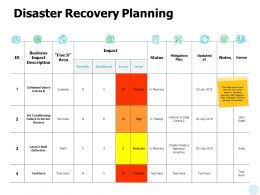 Disaster Recovery Planning Ppt Powerpoint Presentation File Objects