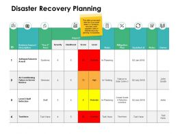 Disaster Recovery Planning Ppt Powerpoint Presentation Mockup