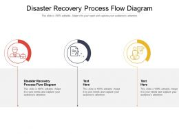 Disaster Recovery Process Flow Diagram Ppt Powerpoint Presentation Download Cpb